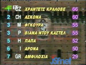1995_em3.jpg