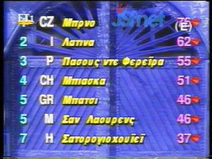 1995_em4.jpg