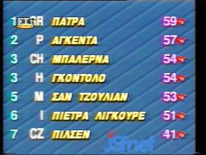 1995_em7.jpg