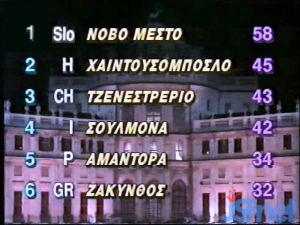 1996-em1.jpg