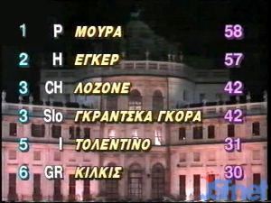 1996-em2.jpg