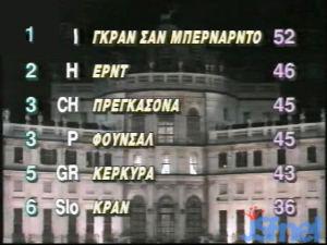 1996-em3.jpg