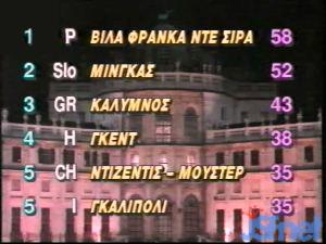 1996-em5.jpg