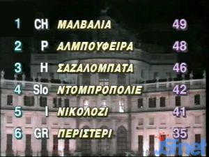 1996-em7.jpg