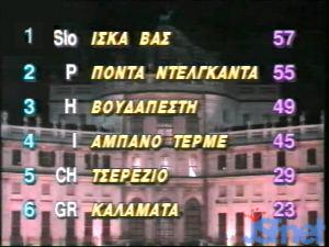 1996-em8.jpg