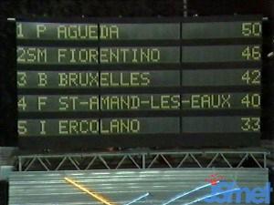 """Premiers """"Jeux sans frontières"""" 1989 à Bruxelles : le résultat"""