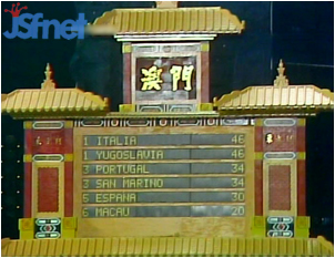 """""""Jeux sans frontières"""" 1990 à Macao : résultat final"""