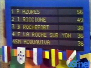 """Classement final des premiers """"Jeux sans frontières"""" à Tomar (1989)"""