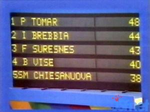 """Classement final des seconds """"Jeux sans frontières"""" à Tomar (1989)"""